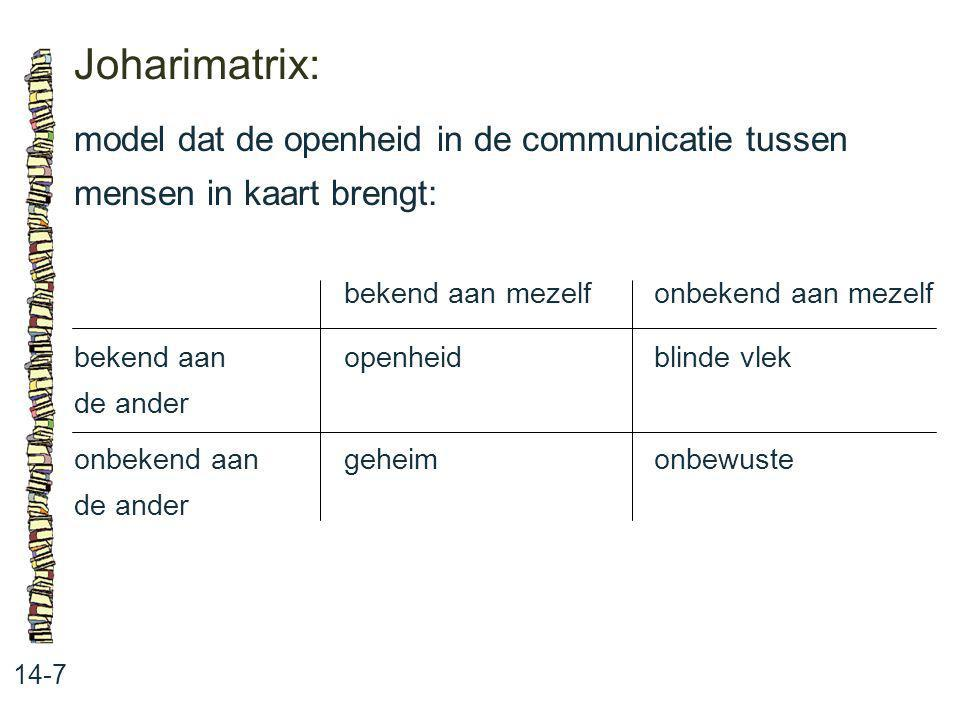 Joharimatrix: model dat de openheid in de communicatie tussen