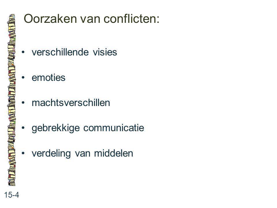 Oorzaken van conflicten: