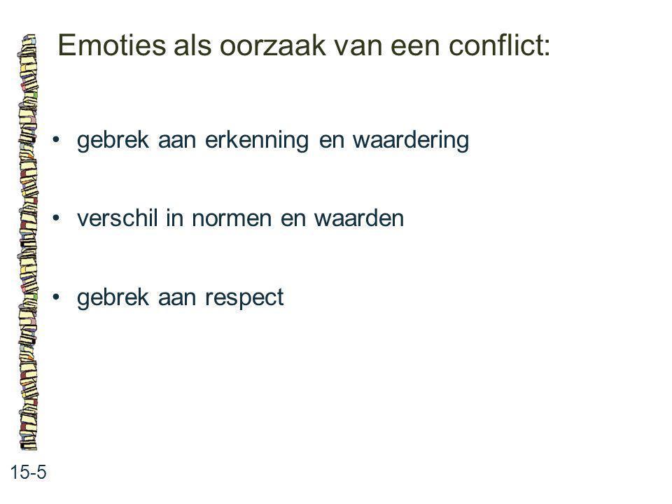 Emoties als oorzaak van een conflict: