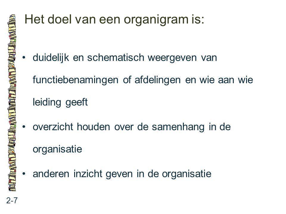 Het doel van een organigram is: