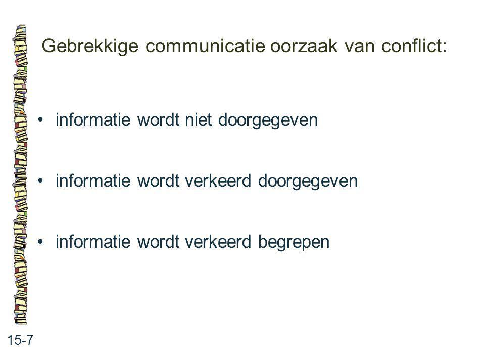 Gebrekkige communicatie oorzaak van conflict: