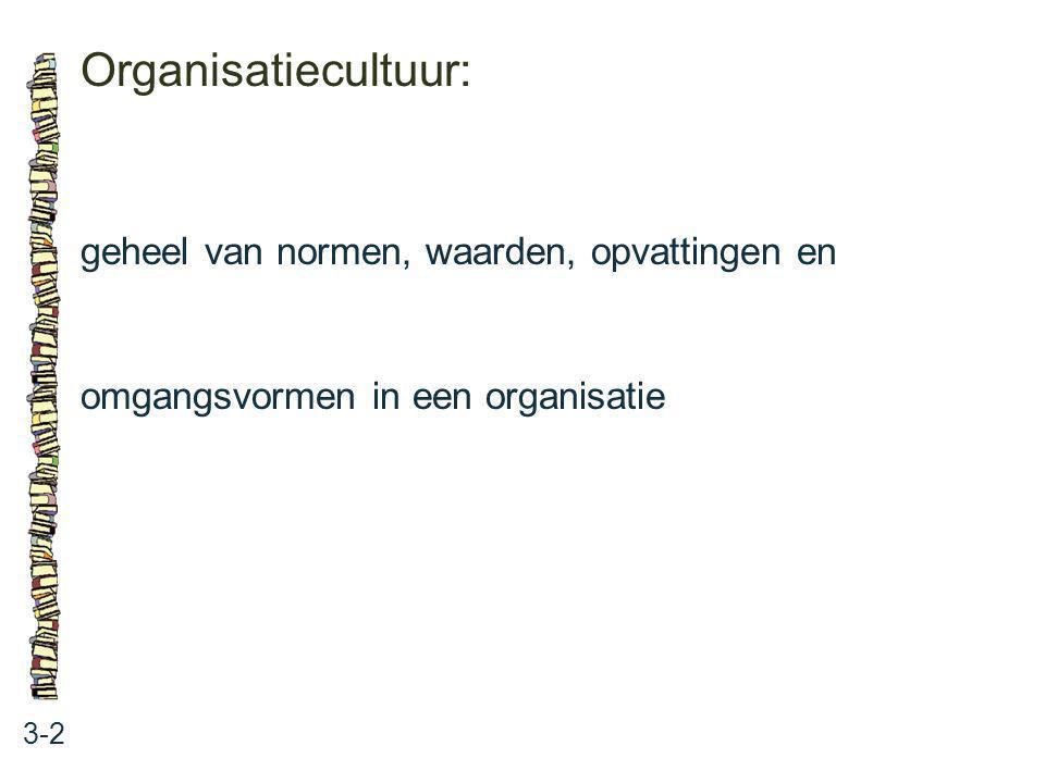 Organisatiecultuur: geheel van normen, waarden, opvattingen en
