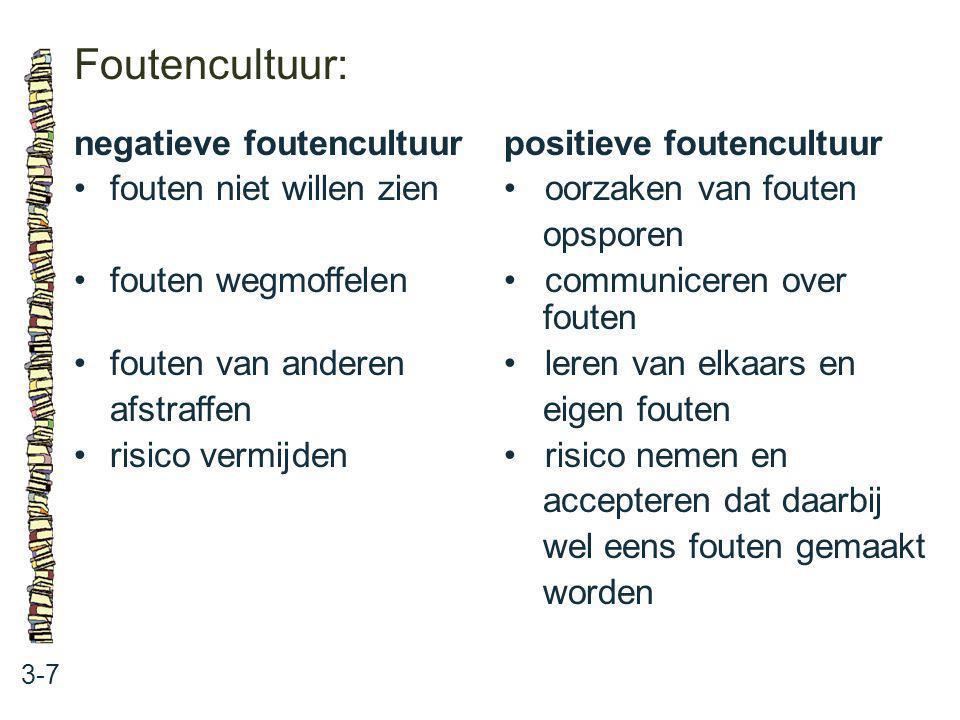 Foutencultuur: negatieve foutencultuur positieve foutencultuur