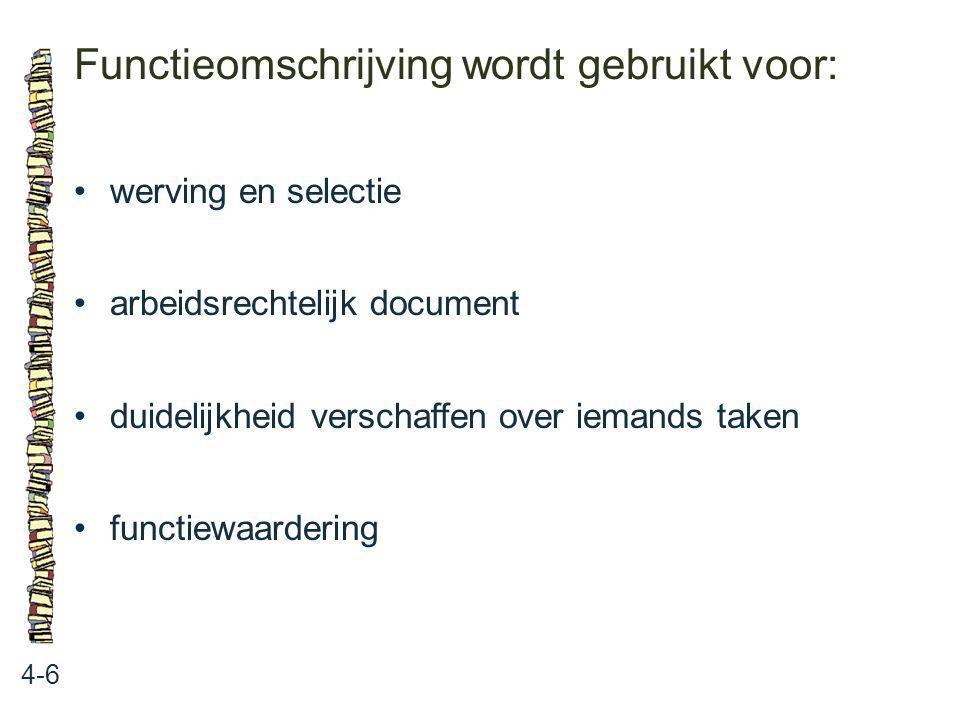 Functieomschrijving wordt gebruikt voor: