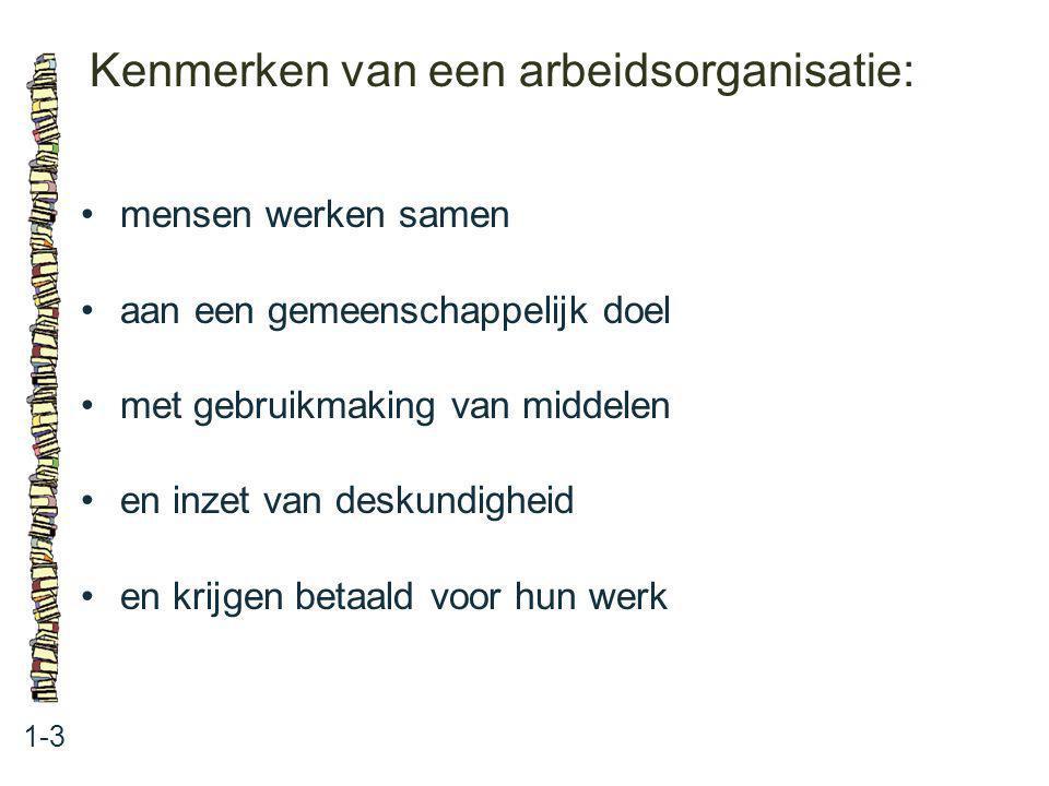 Kenmerken van een arbeidsorganisatie: