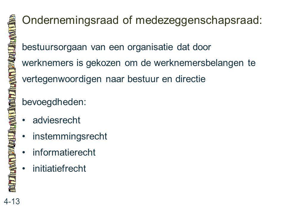 Ondernemingsraad of medezeggenschapsraad: