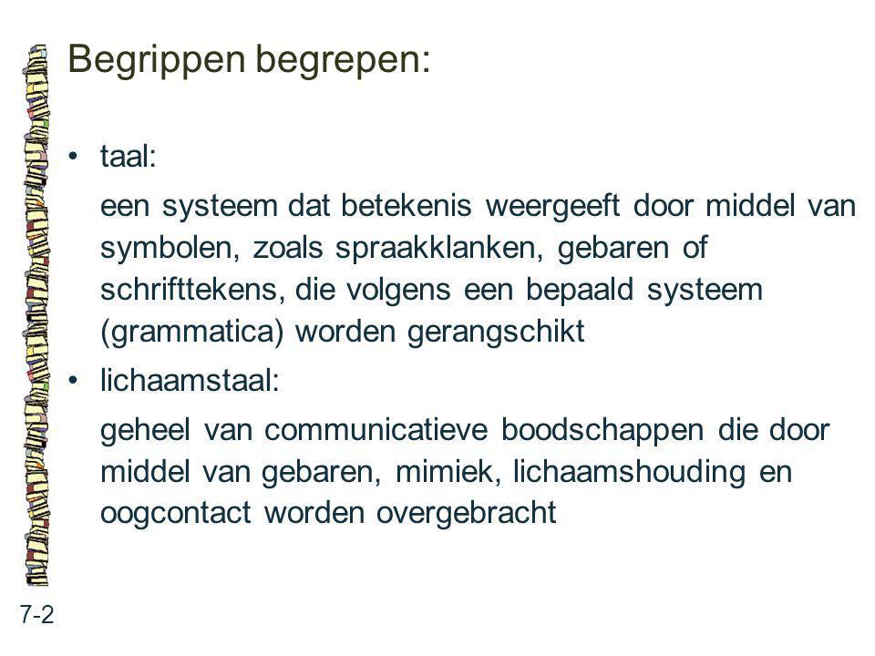 Begrippen begrepen: • taal: