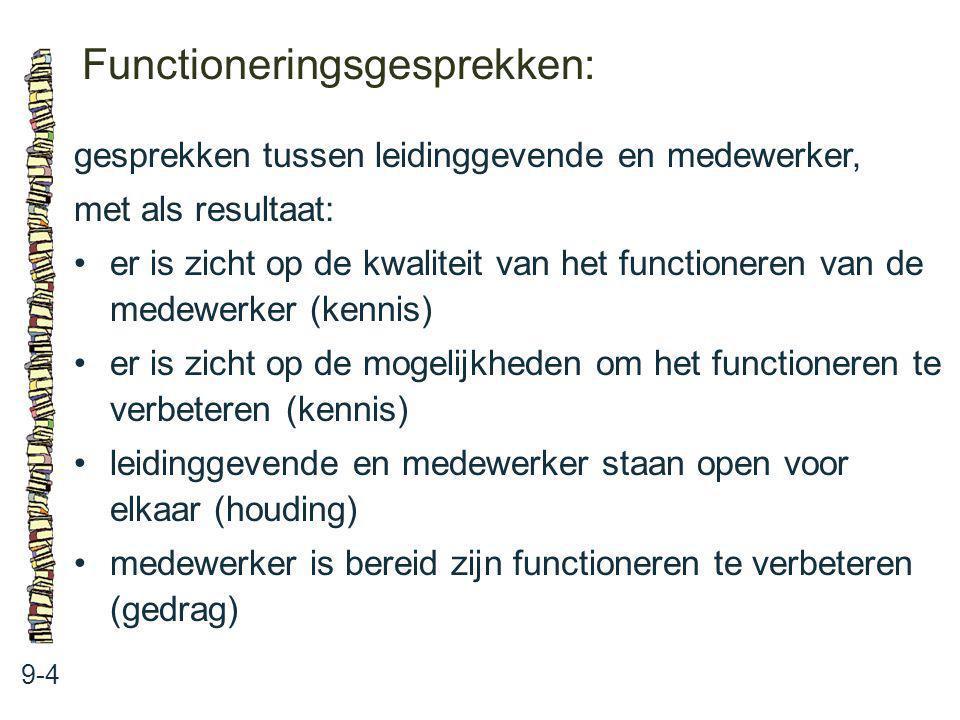 Functioneringsgesprekken: