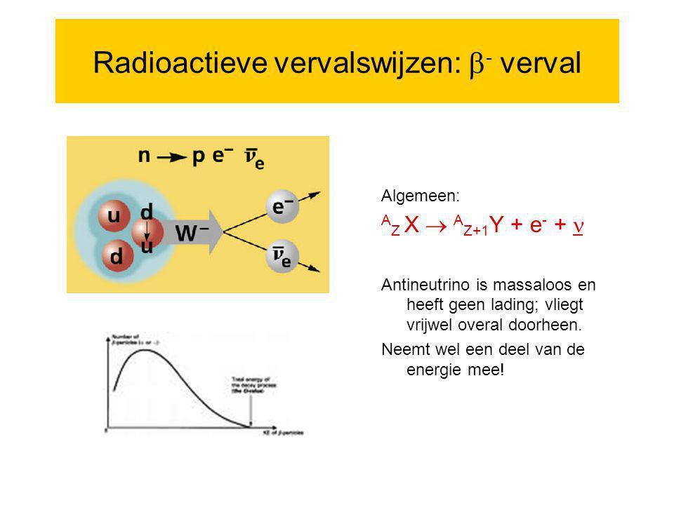 Radioactieve vervalswijzen: b- verval
