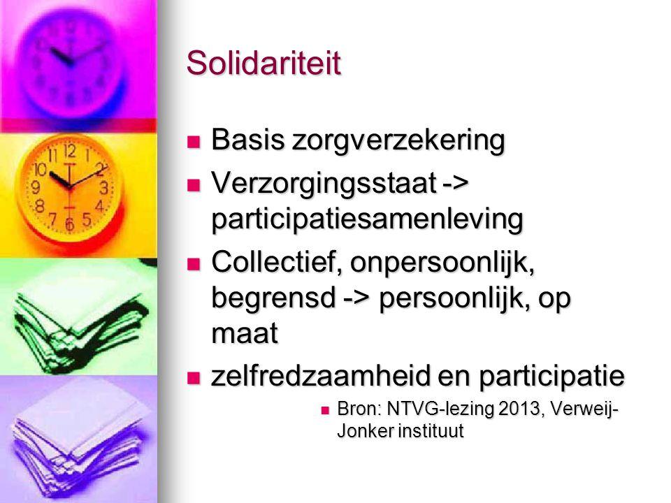 Solidariteit Basis zorgverzekering