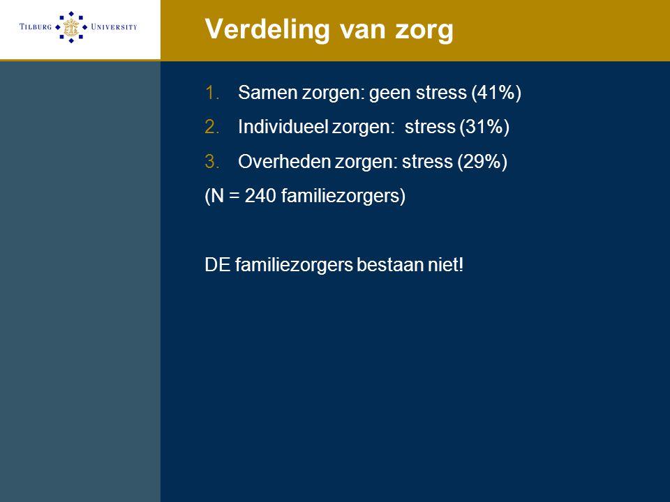 Verdeling van zorg Samen zorgen: geen stress (41%)