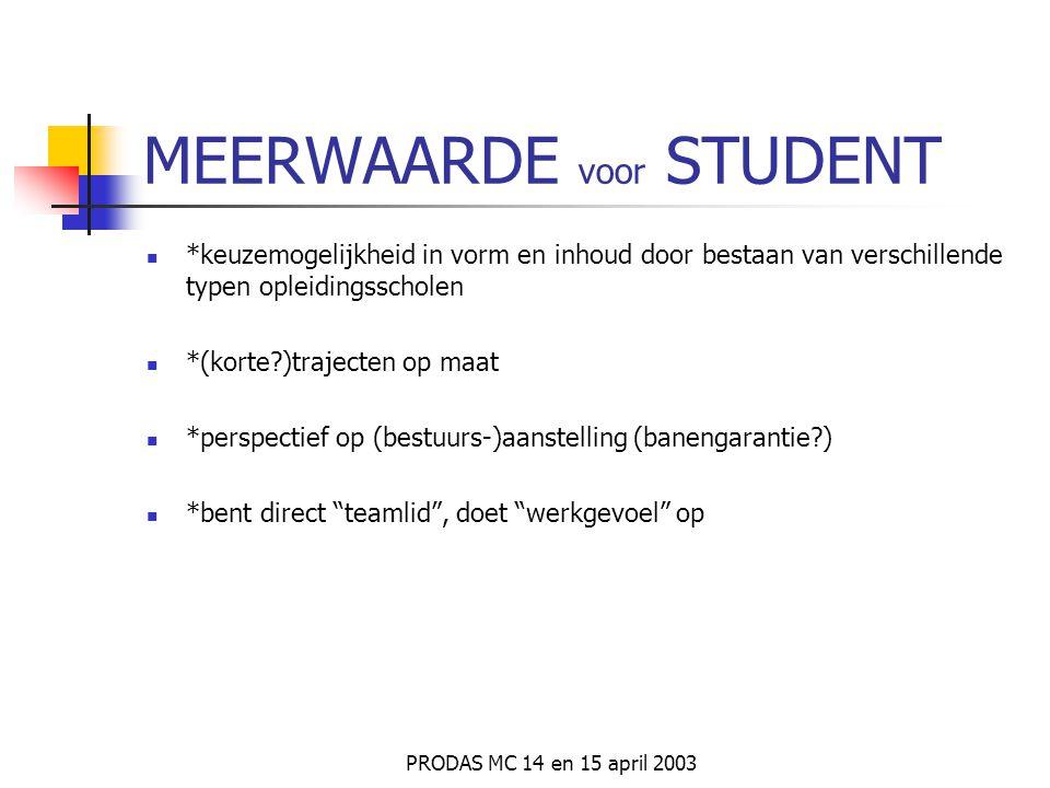 MEERWAARDE voor STUDENT