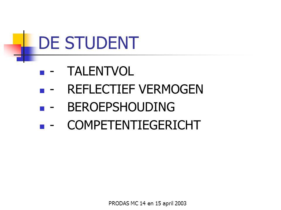 DE STUDENT - TALENTVOL - REFLECTIEF VERMOGEN - BEROEPSHOUDING