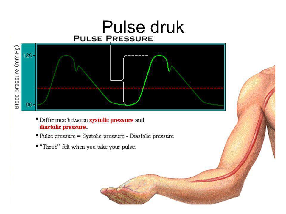 Pulse druk