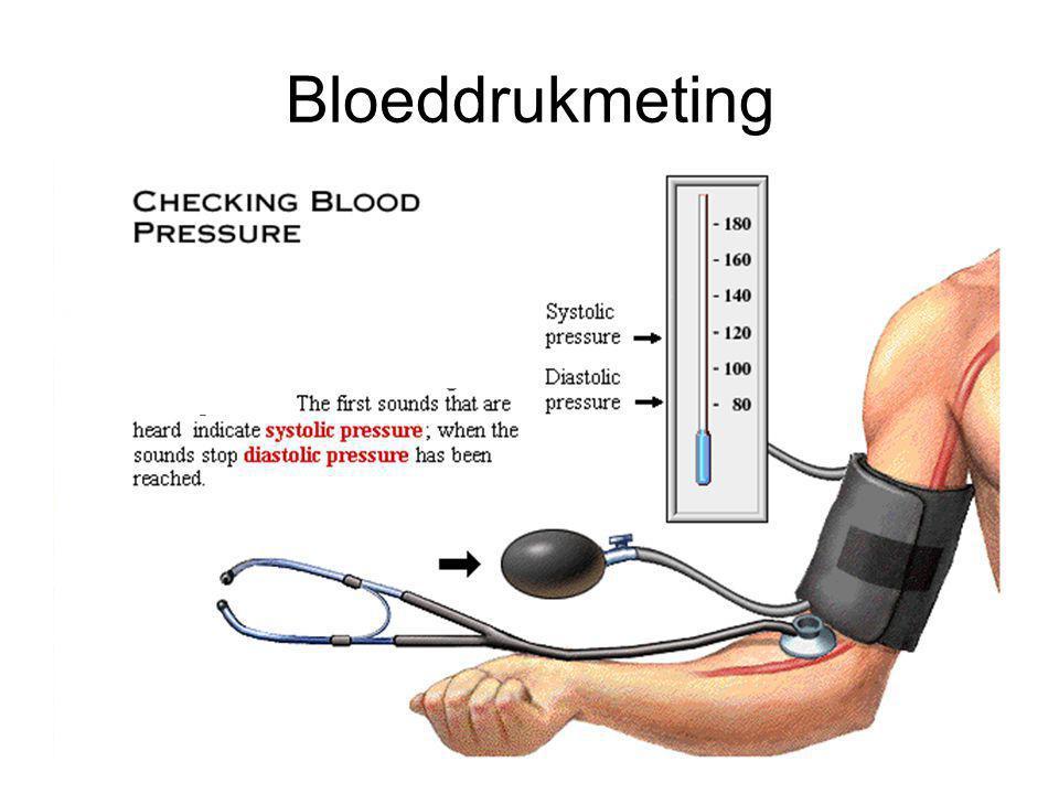 Bloeddrukmeting
