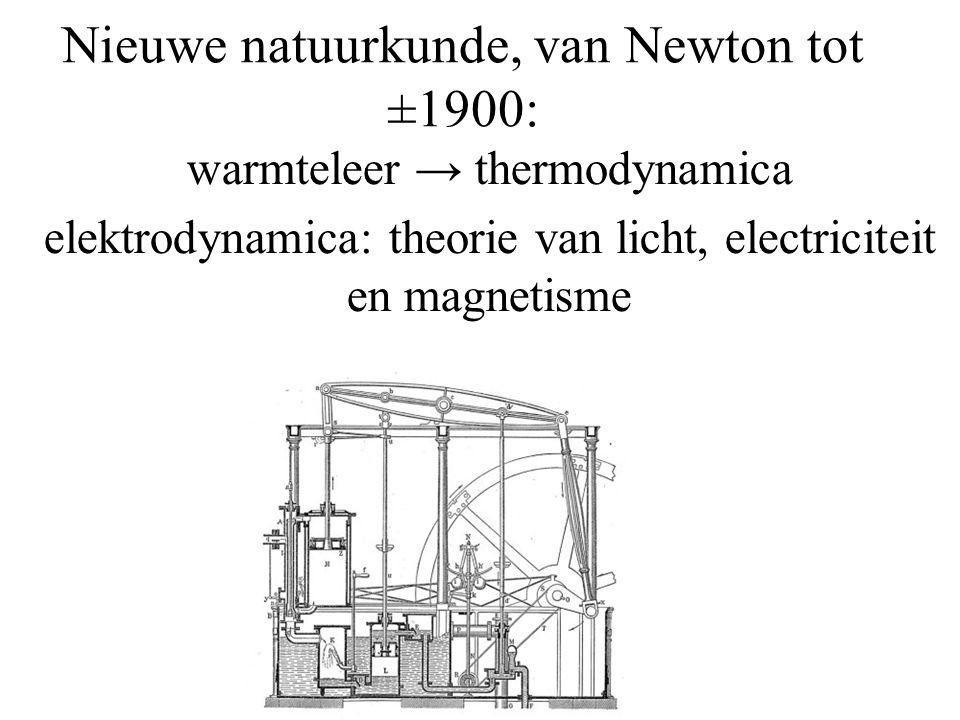 Nieuwe natuurkunde, van Newton tot ±1900: