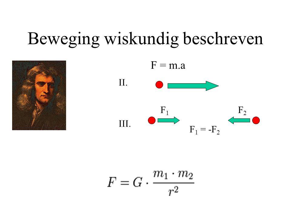Beweging wiskundig beschreven