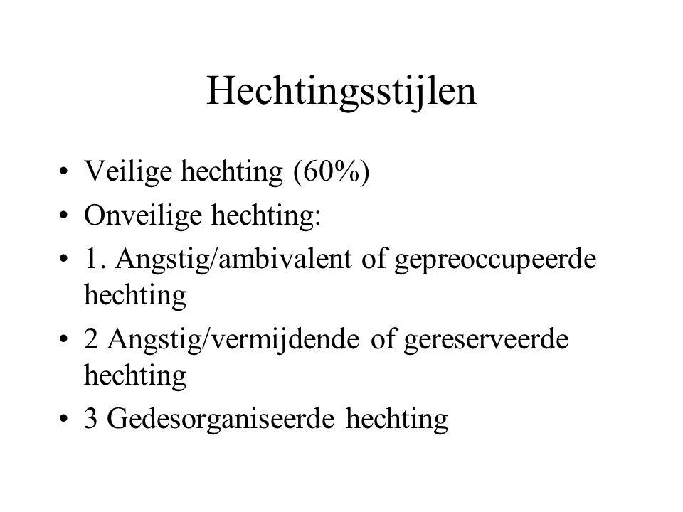 Hechtingsstijlen Veilige hechting (60%) Onveilige hechting: