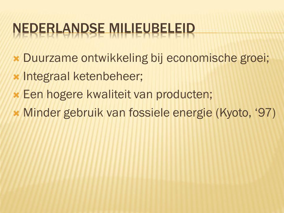 Nederlandse milieubeleid