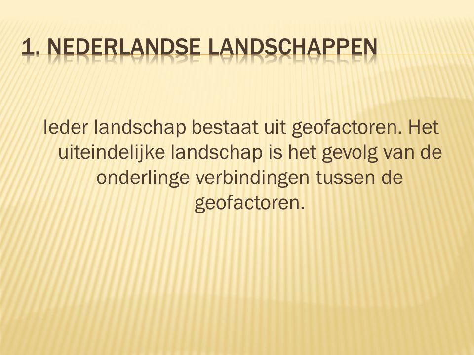1. Nederlandse landschappen