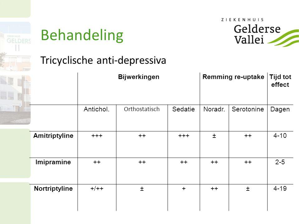 Behandeling Tricyclische anti-depressiva Bijwerkingen