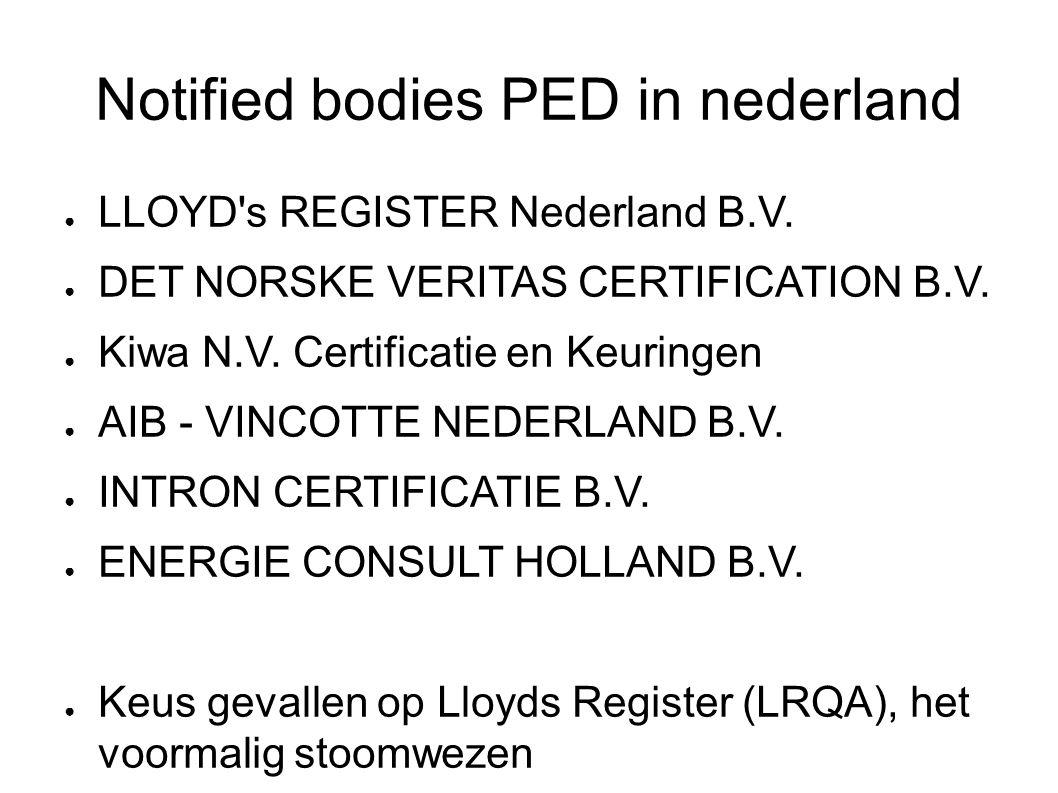 Notified bodies PED in nederland