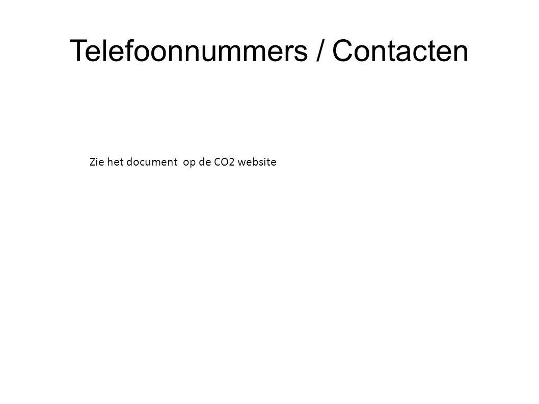 Telefoonnummers / Contacten