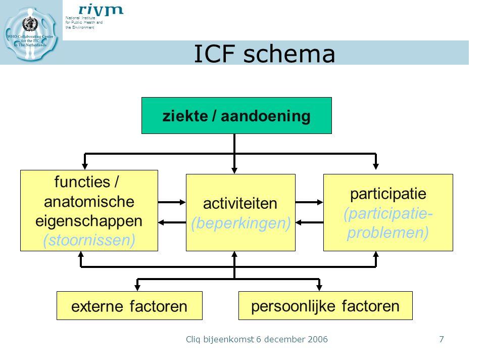 ICF schema ziekte / aandoening functies / anatomische eigenschappen