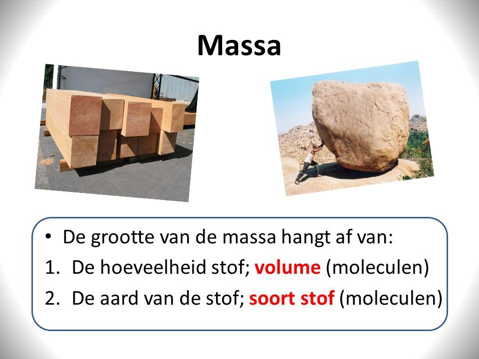 Massa De grootte van de massa hangt af van: