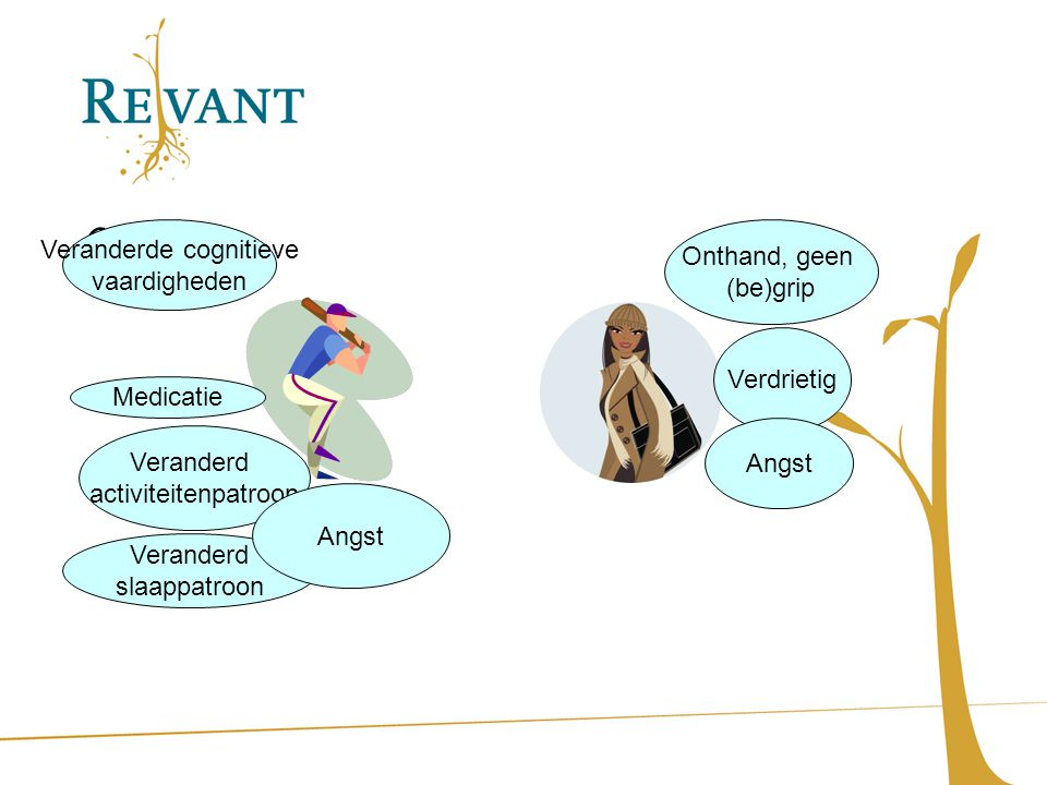 Veranderde cognitieve