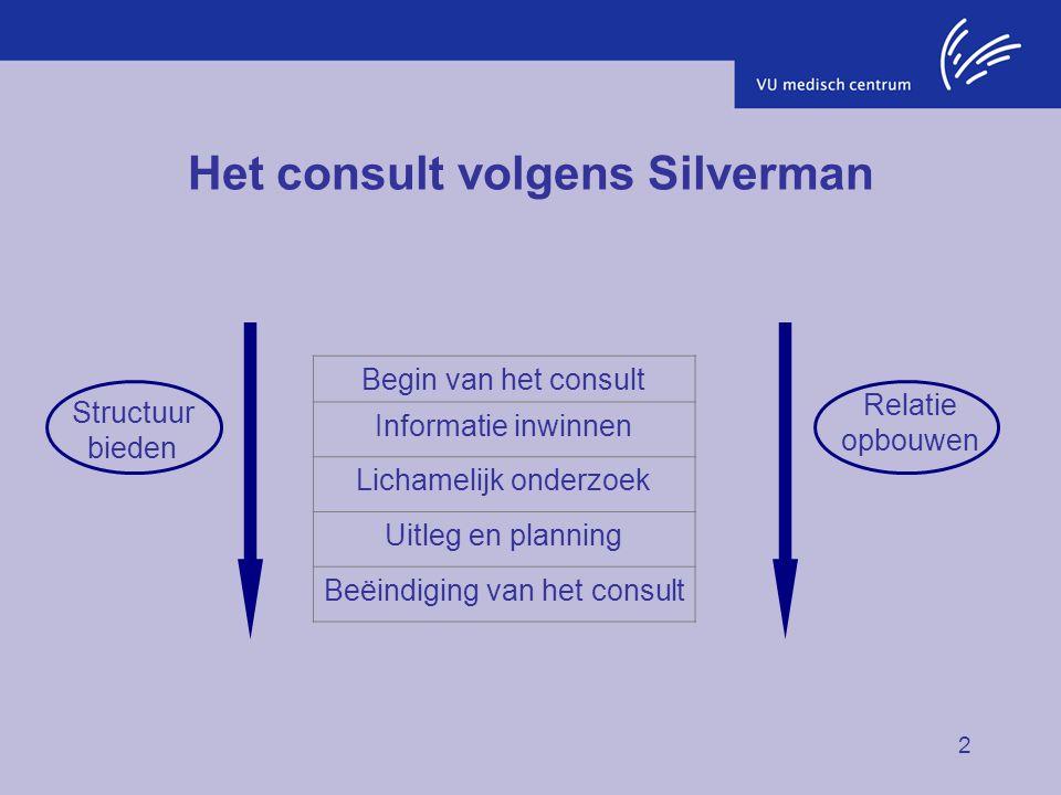 Het consult volgens Silverman
