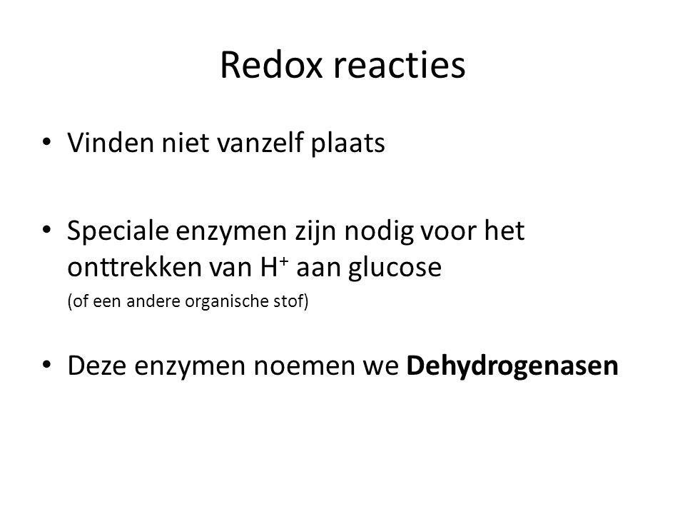 Redox reacties Vinden niet vanzelf plaats