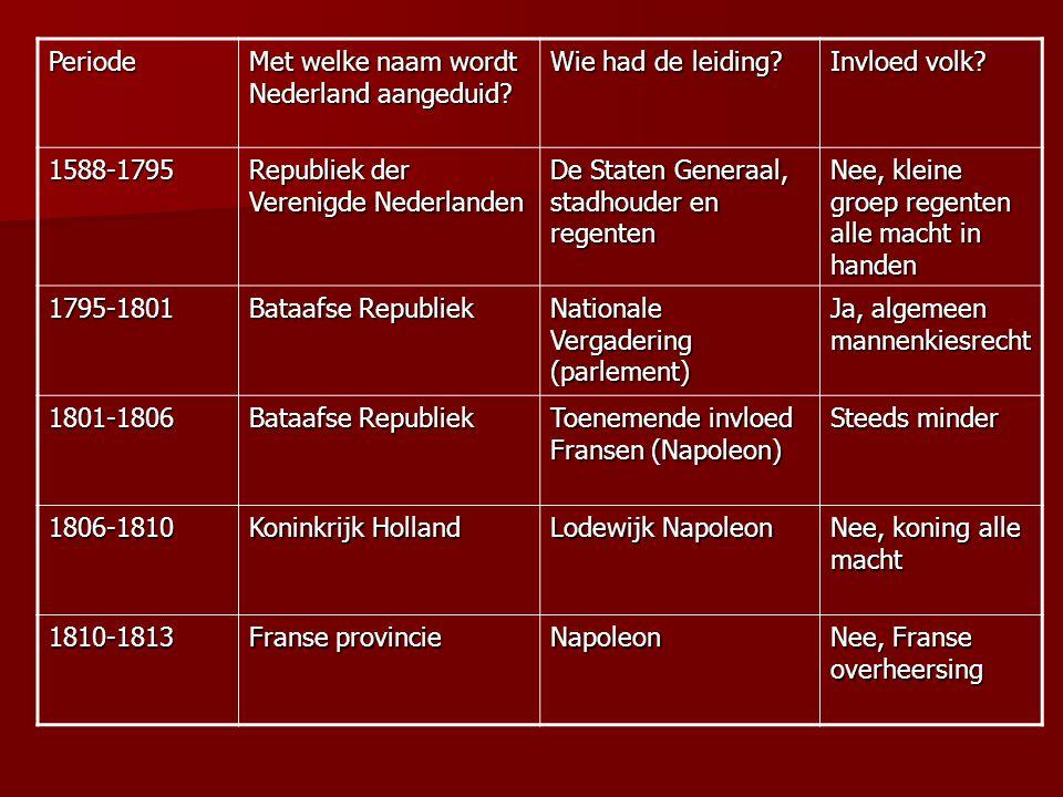 Periode Met welke naam wordt Nederland aangeduid Wie had de leiding Invloed volk 1588-1795. Republiek der Verenigde Nederlanden.