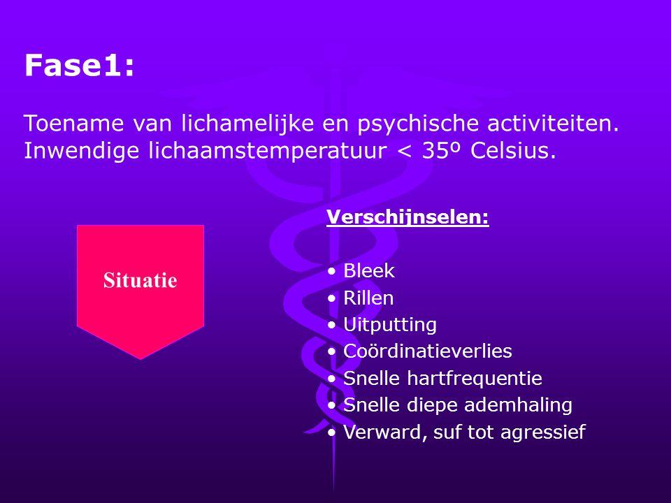 Fase1: Toename van lichamelijke en psychische activiteiten.