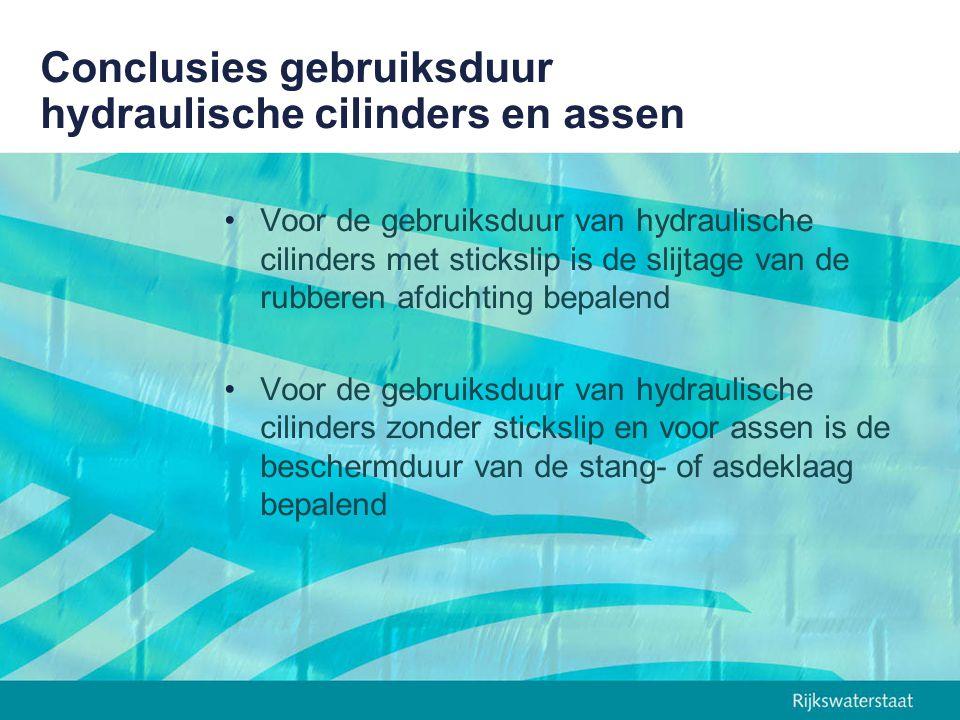 Conclusies gebruiksduur hydraulische cilinders en assen