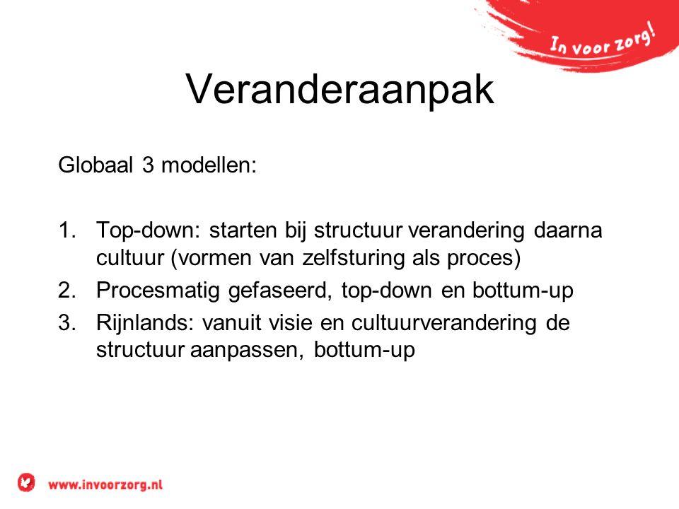 Veranderaanpak Globaal 3 modellen:
