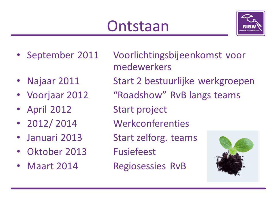 Ontstaan September 2011 Voorlichtingsbijeenkomst voor medewerkers