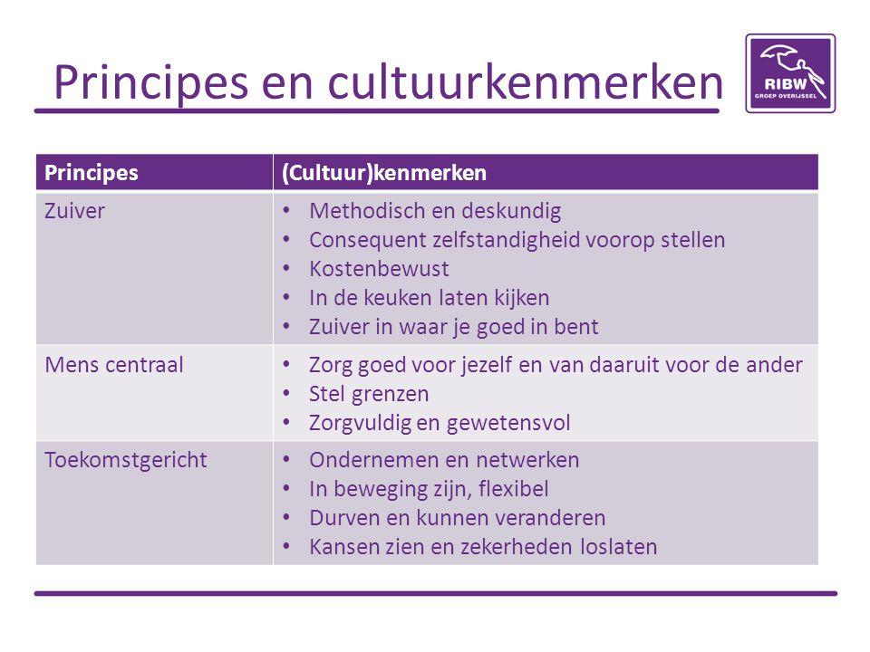 Principes en cultuurkenmerken