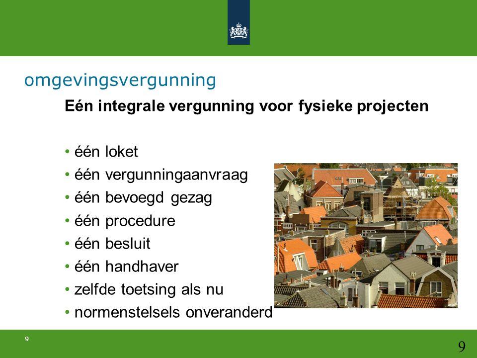 omgevingsvergunning Eén integrale vergunning voor fysieke projecten