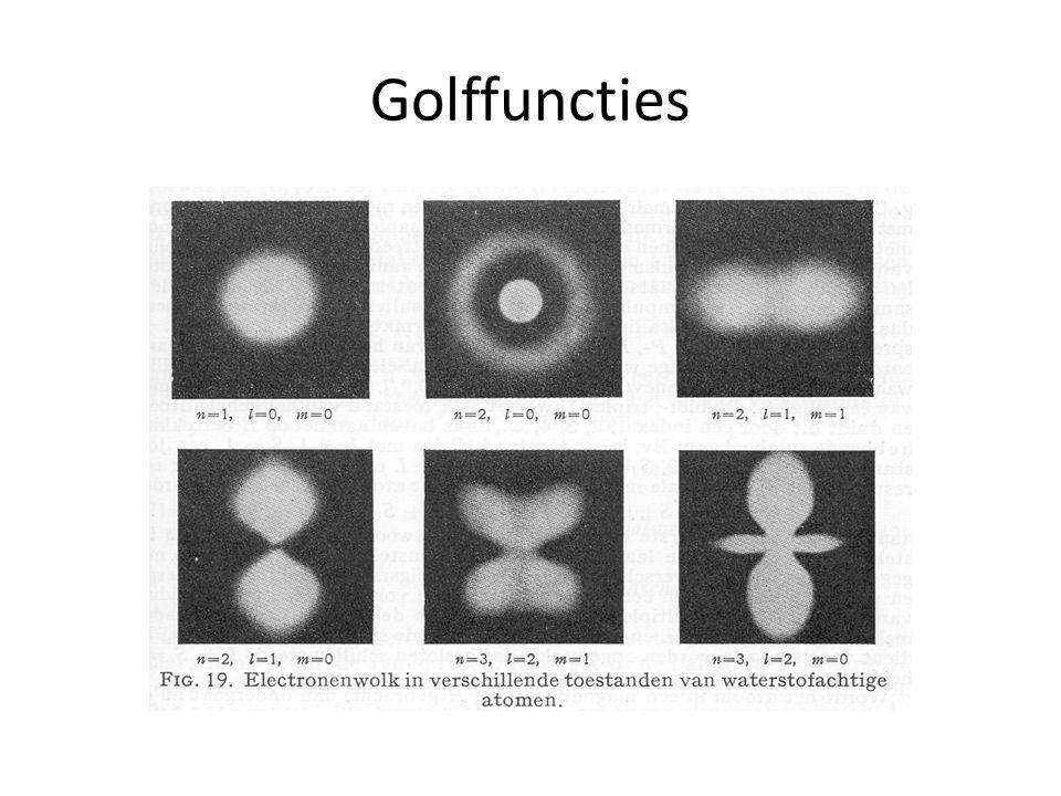 Golffuncties