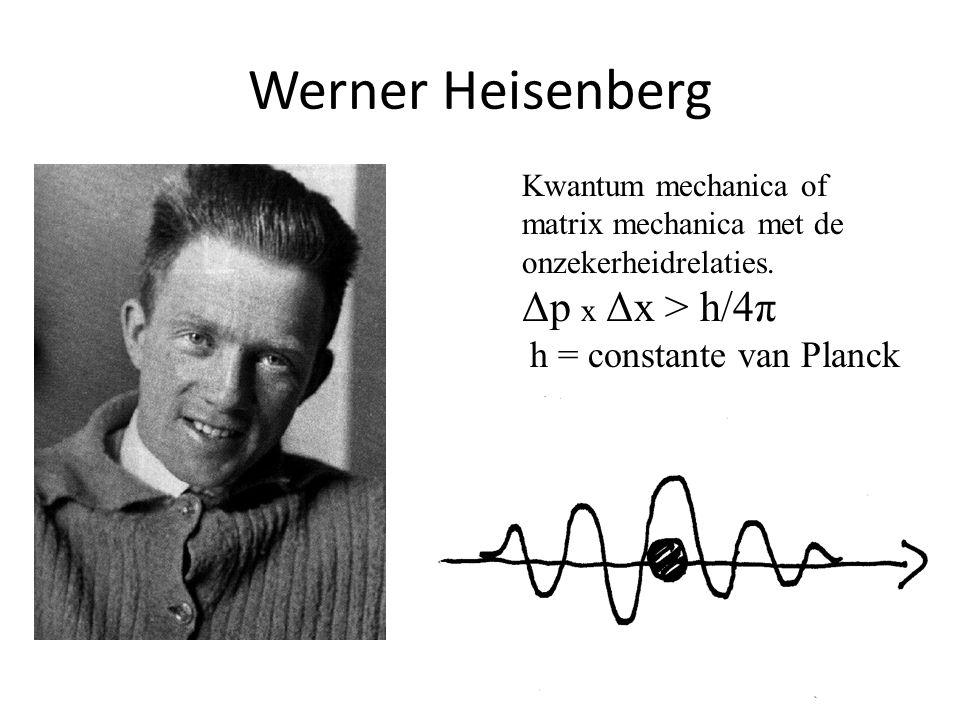 Werner Heisenberg Δp x Δx > h/4π