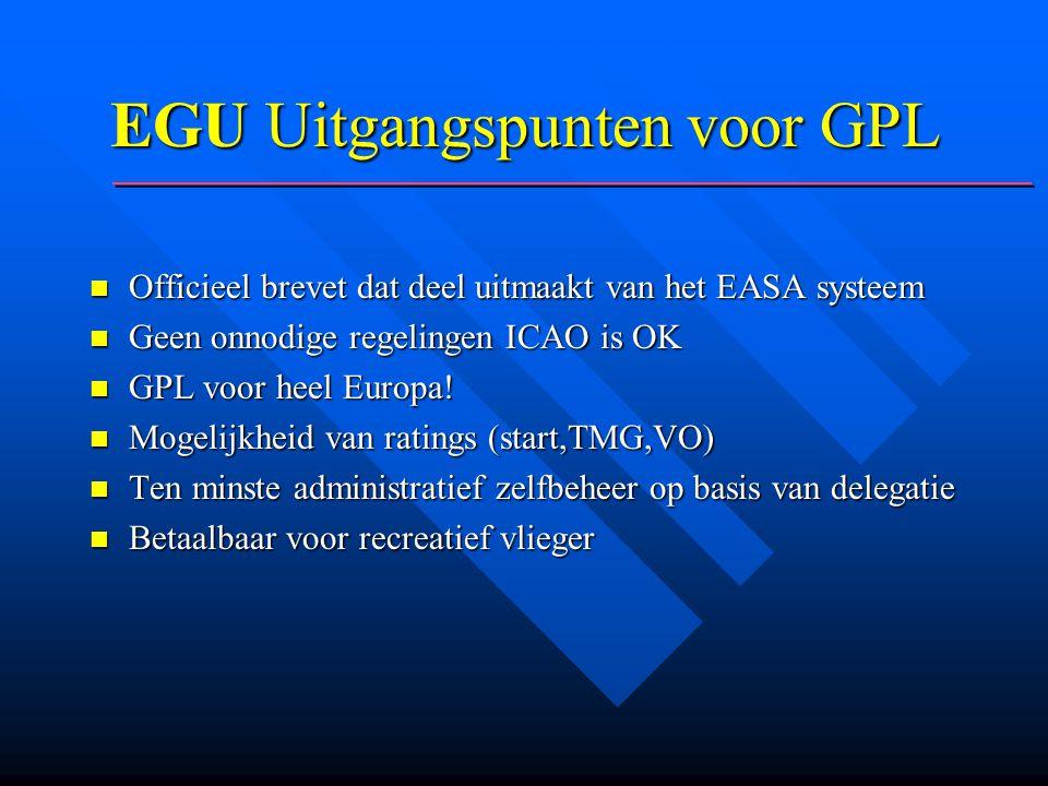 EGU Uitgangspunten voor GPL