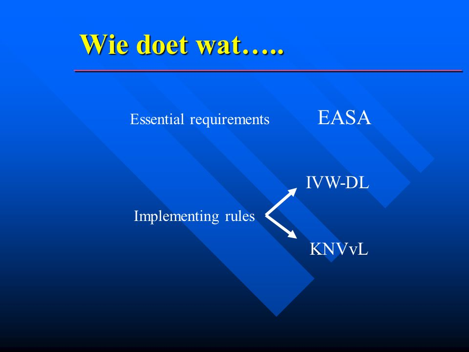 Wie doet wat….. IVW-DL KNVvL Essential requirements EASA