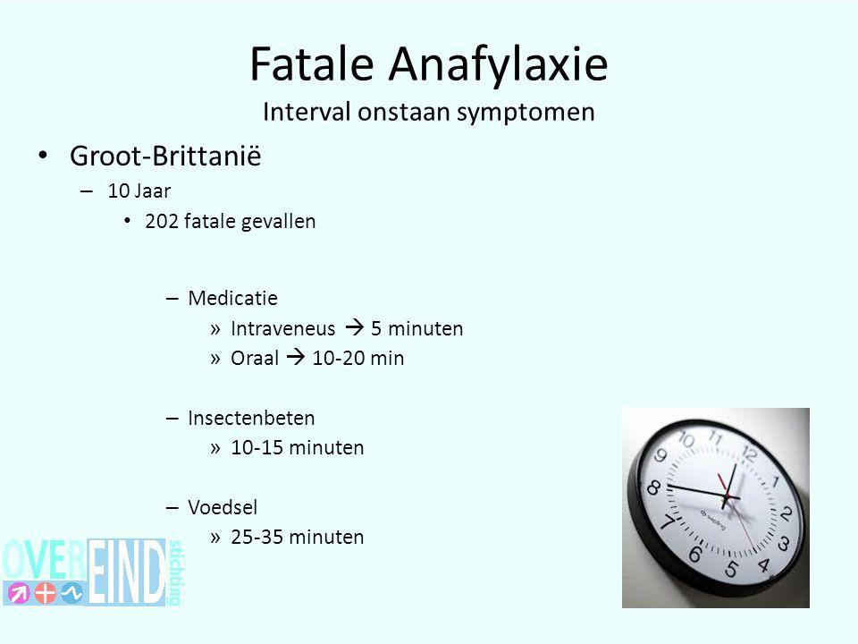 Fatale Anafylaxie Interval onstaan symptomen