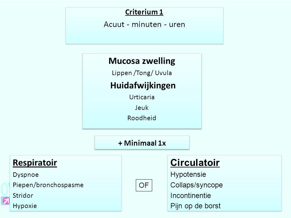 Mucosa zwelling Huidafwijkingen