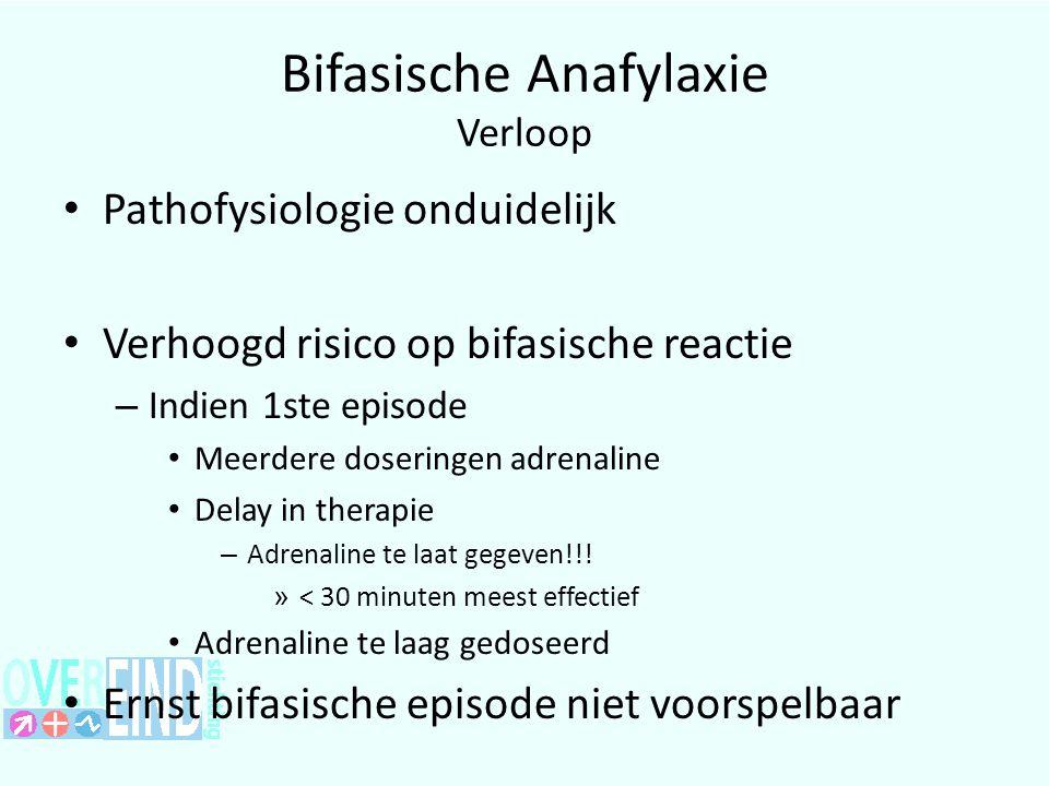 Bifasische Anafylaxie Verloop