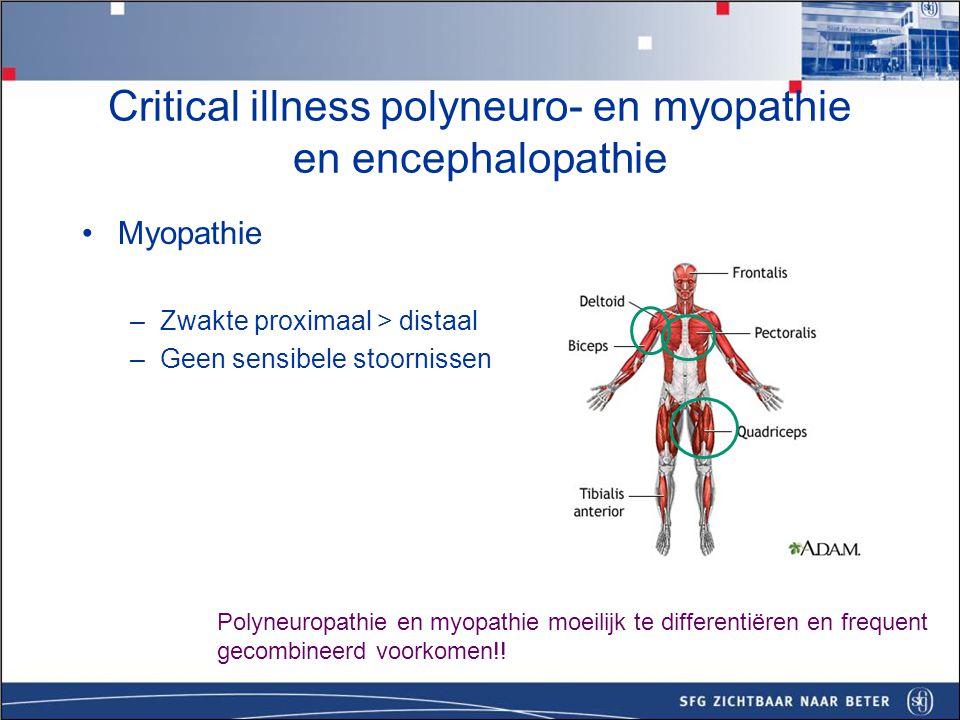 Critical illness polyneuro- en myopathie en encephalopathie