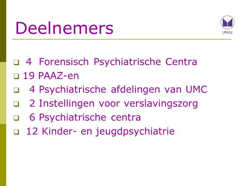 Deelnemers 4 Forensisch Psychiatrische Centra 19 PAAZ-en
