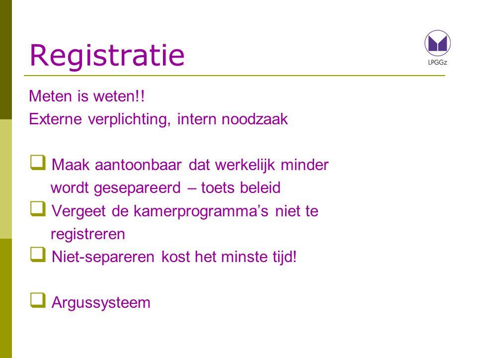 Registratie Meten is weten!! Externe verplichting, intern noodzaak