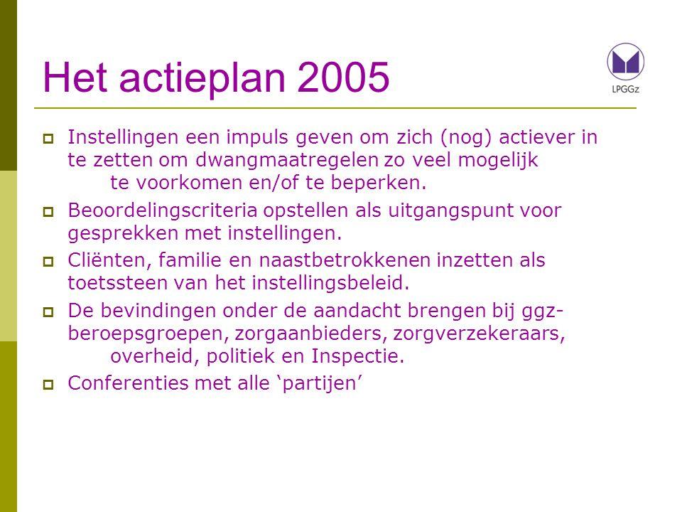 Het actieplan 2005
